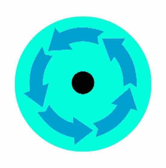 Manage Disruption Icon